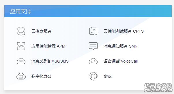 蓝色简洁的产品应用服务图标文字列表div网格布局效果代码