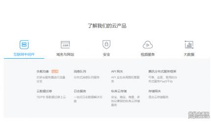 jquery企业云服务产品介绍点击图标菜单tab切换效果代码