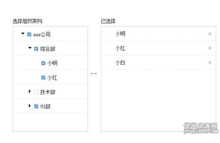 JS树形结构下拉列表菜单选择代码源码下载