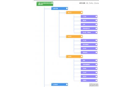 jQuery纵向树形结构图菜单代码源码下载