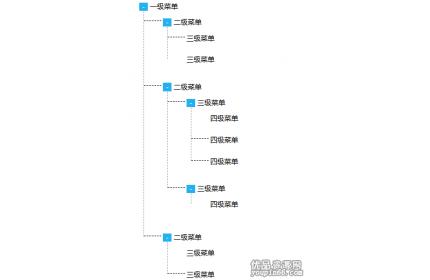 vue树形结构展开菜单插件源代码下载