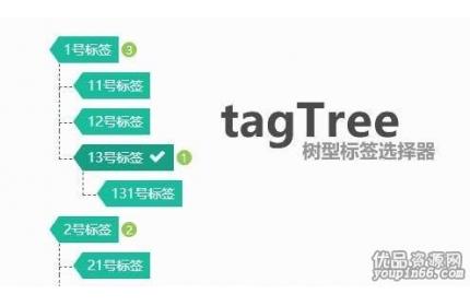 jQuery树形节点标签导航插件源代码下载