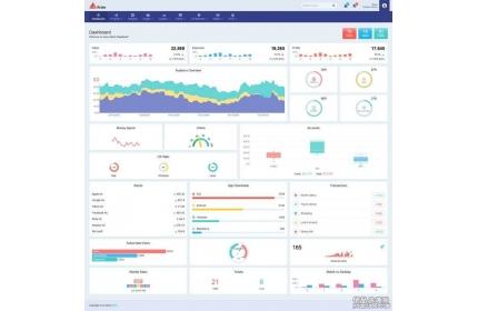 app运营业绩统计管理框架模板源代码下载