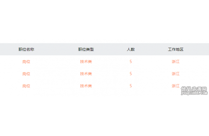 简单的招聘列表信息table源代码下载
