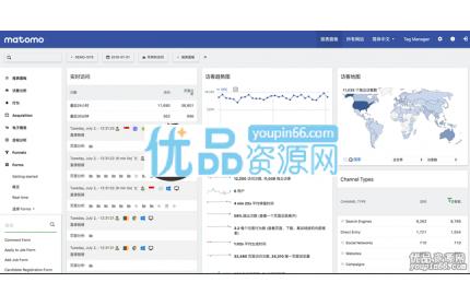 PHP开源网站访问统计系统源码下载