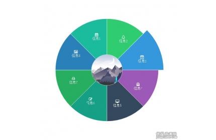 HTML5 SVG饼状图菜单代码下载