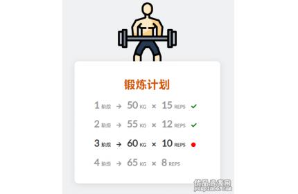 CSS3健身计划列表布局代码下载