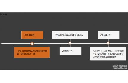 jQuery自定义鱼骨图结构布局源代码下载