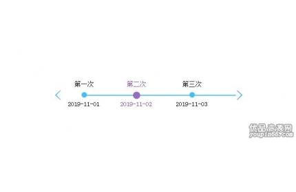 jQuery横向滚动时间轴插件源代码下载