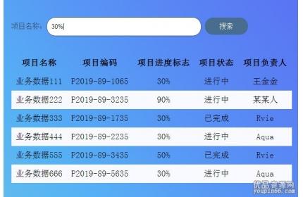 vue动态表格数据查询筛选源代码下载