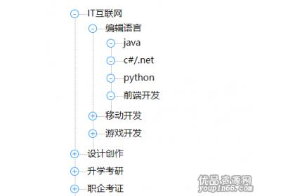 jQuery树状递归无限分级菜单源代码下载