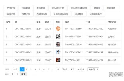 JSON动态分页页码表格插件源码下载
