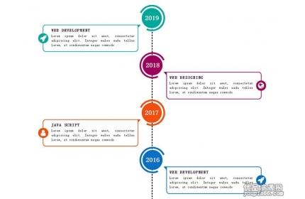 CSS3垂直虚线时间轴特效源代码下载