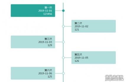 jQuery中间点线连接时间轴ui特效源代码下载