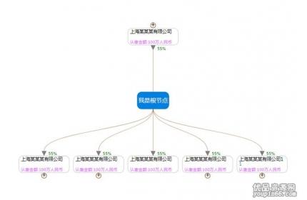 jQuery跟HTML5实现的企业组织架构图代码图表源代码下载