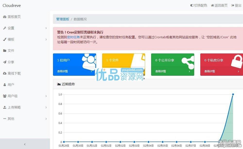 仿百度网盘系统网站源码