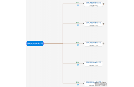 jQuery横向树枝公司控股集团股份结构图特效源码下载